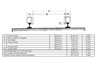 what is f-scale f gauge 02